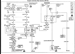 wiring diagram 2000 buick park ave wiring diagram basic 2000 buick park avenue fuel pump wiring diagram wiring