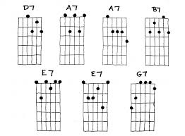Dominant Chords One Note For Tension And Excitement