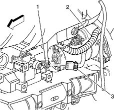 repair guides components systems knock sensor autozone com disconnect the engine wiring harness electrical connector 3 from the knock sensor 1 engine wiring harness