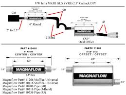 2001 vw jetta tdi wiring diagram wiring diagrams jetta tdi wiring diagram grounds 2009 home diagrams