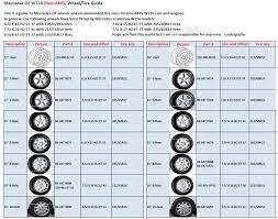 Wheel Bolt Pattern Chart Manufacturers Enchanting W48 Wheel Information MercedesBenz Forum