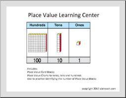 Place Value Blocks Place Value Practice Place Value