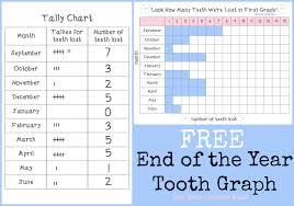 Boy Mama Free Tooth Fairy Certificate Boy Mama Teacher Mama