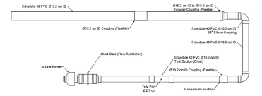 Schedule 40 Pvc Pipe Flow Chart Schematic Of Wind Tunnel Constructed Of 15 2 Cm And 10 2 Cm