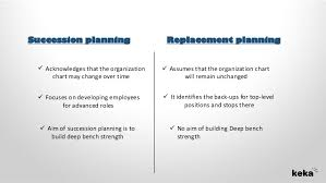Succession Planning Process Step By Step Guide