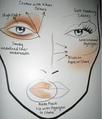 Face Charts To Print Makeup Nails Hair Galore How To Make A Face Chart Part 1