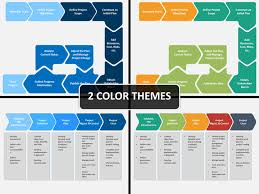 Powerpoint Project Management Templates Basic Project Management Process