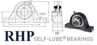 Pedestal Bearing Size Chart Mp75 Rhp 2 Bolt Cast Iron Pillow Block Bearing 75mm Bore 2