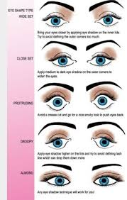 Eye Shadow Placement For Different Shaped Eyes Eye Makeup
