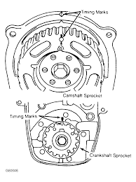 I need the diagram for the timing marks on a 1997 geo metro rh 2carpros 95 geo metro timing marks 1994 geo metro timing marks