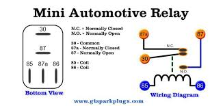 relay wiring diagram 87a efcaviation com 4 pin relay wiring diagram at Relay Wiring Diagram 87a