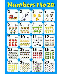 A3 Number Square 1 To 100 Childrens Wall Chart Learning To