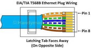 cat5e wiring diagram 568a images cat5e wiring diagram 568b cat5 568b wiring diagram cat5 get image about