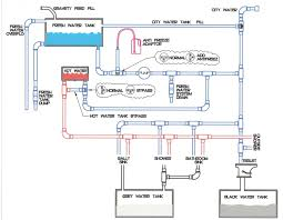 rv plumbing diagram forums click image for larger version winnie plumbing 10002 jpg views 48826 size