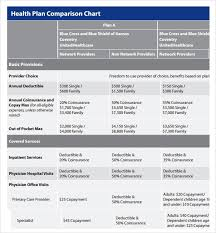 Printable Comparison Chart Sample Comparison Chart 6 Documents In Pdf