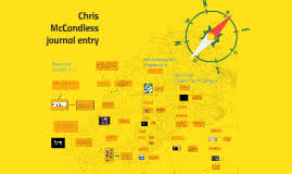 Chris Mccandless Diary Chris Mccandless Journal Entry By Jack Connaughton On Prezi