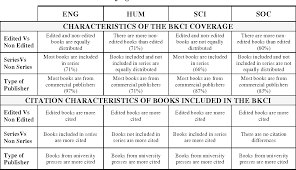 Table 5 From Analyzing The Citation Characteristics Of Books Edited