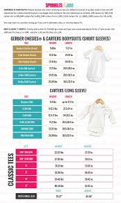 Carters Baby Size Chart For Onesies 34 Qualified Gerber Onesies Size Chart