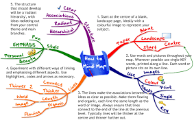 how to create mind maps