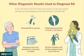 rheumatoid factor blood test uses