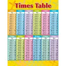 60 Times Table Chart Times Table Educational Chart