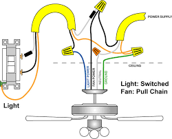 how to install a ceiling fan without existing wiring inspirational wiring diagrams for lights with fans