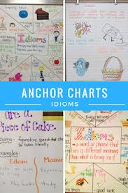 Anchor Charts Idioms Anchor Charts Anchor Charts