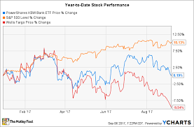 Heres Why Wells Fargo Stock Has Underperformed This Year