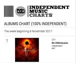 Ne Obliviscaris New Album Lands On Us Billboard And Air