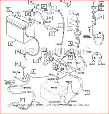 wiring diagrams for lawn mowers the wiring diagram poulan pro lawn tractor wiring diagram poulan printable wiring diagram