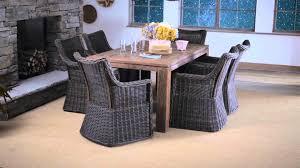 Patio Furniture Used Indoors