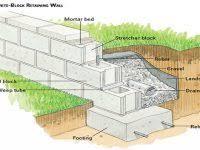 Small Picture Concrete Walls Design Nihome