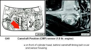 vw passat wagon engine diagram wiring diagram 2002 vw passat wagon 1 8t turbo need diagram for location ofvw passat wagon