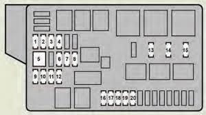 lexus gs350 (2008 2009) fuse box diagram auto genius 2007 Lexus ES 350 at 2008 Lexus Es 350 Fuse Box Diagram