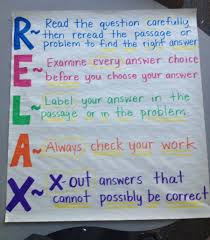 Pin On Anchor Charts Upper Elementary