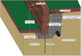build a 2 ft tall timber retaining wall