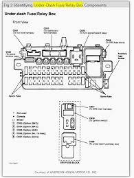 95 integra fuse box wiring diagram mega integra abs fuse box wiring diagram var 95 integra under hood fuse box diagram 95 integra fuse box
