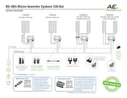 aeconversion interface converter usb 485 best price s aeconversion micro inverter system diagram