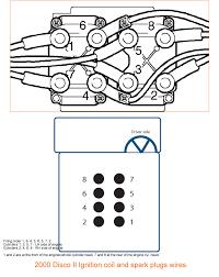 spark plug wire diagram 4 3 manual wiring diagrams installations  at Freelander V6 Front Bank Plug Wire Diagram