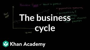 Business Cycles Updated From Ncee Chart 2nd Edition The Business Cycle Video Business Cycles Khan Academy