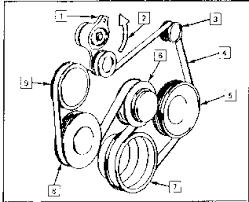 1989belt installing a serpentine belt setup on 89 firebird fuel pump wiring diagram