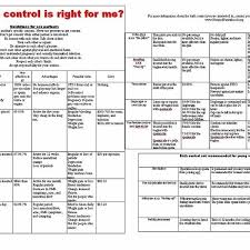 Contraception Comparison Chart Birth Control Pill Comparison Chart Best Picture Of Chart