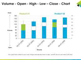 Volume Open High Low Close Chart Sample Ppt Files