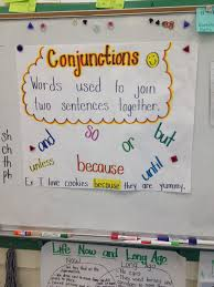 Conjunction Chart Conjunctions Anchor Chart Anchor Charts First Grade
