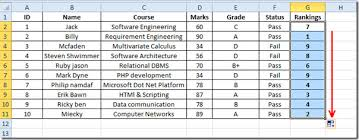 Rank Functions Excel Ranking Values In Excel 2010 With Rank Function