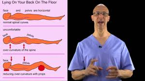 sleeping on floor is better than mattress back pain sciatica pinched nerve dr mandell you