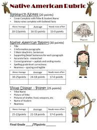 best native americans images native american  native american report rubric research essay poster