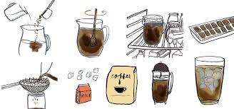 Image result for Iced Coffee and Cold brew coffee