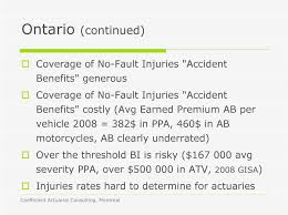 Sgi Motorcycle Insurance Rates Chart Automobile Insurance Evolution And Trends Pdf