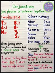 Conjunction Anchor Chart Writing Anchor Charts Teaching